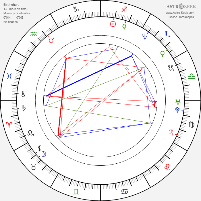 Ewa Gawryluk - Astrology Natal Birth Chart
