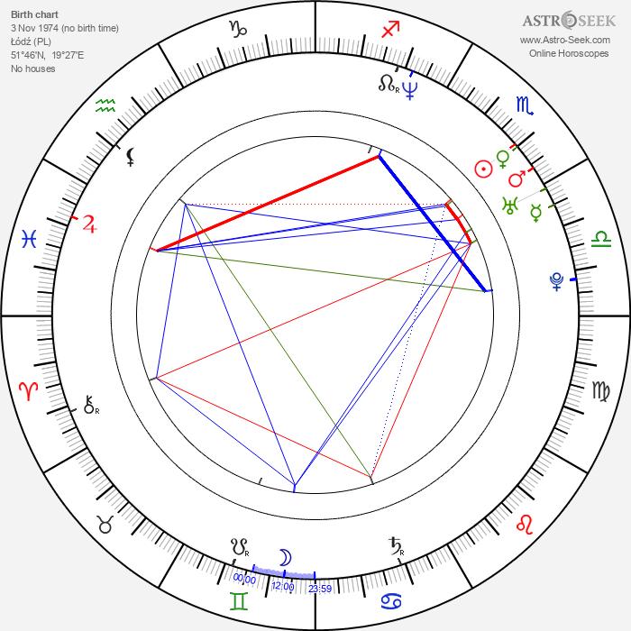 Ewa Gorzelak - Astrology Natal Birth Chart