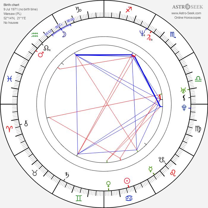 Ewa Konstancja Bulhak - Astrology Natal Birth Chart