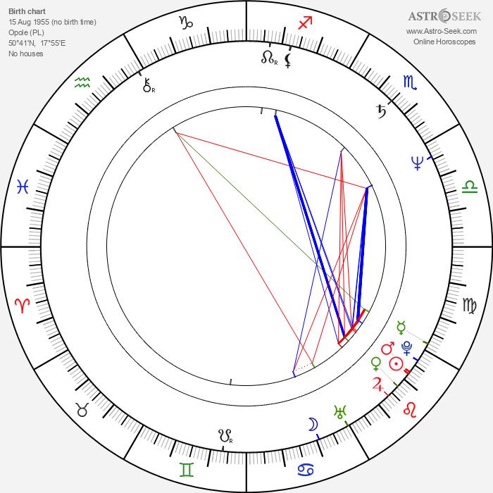 Ewa Wencel - Astrology Natal Birth Chart