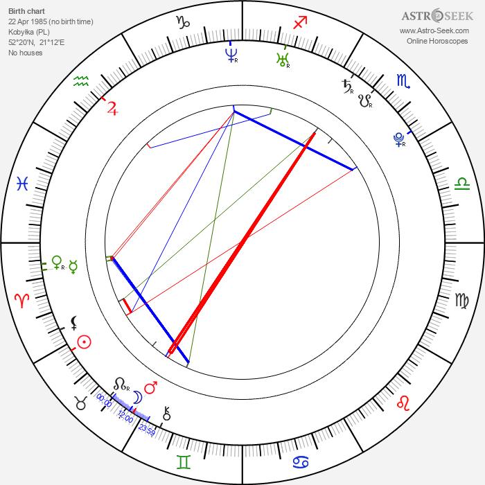 Ewelina Walendziak - Astrology Natal Birth Chart