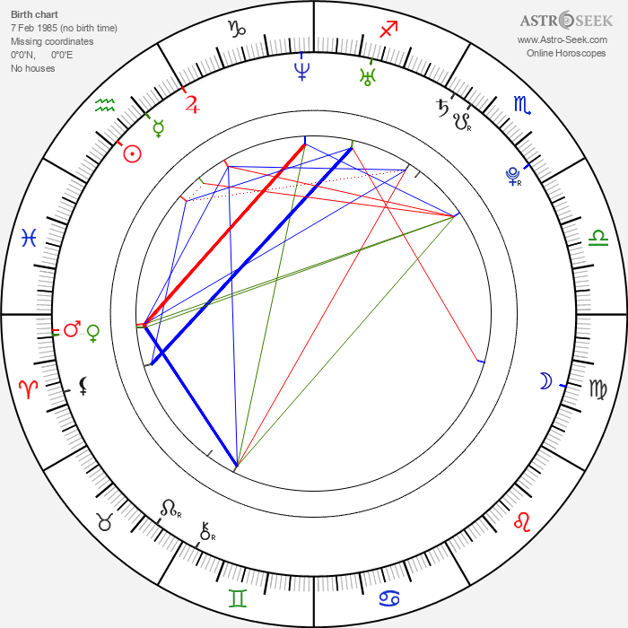 Ewout Genemans - Astrology Natal Birth Chart