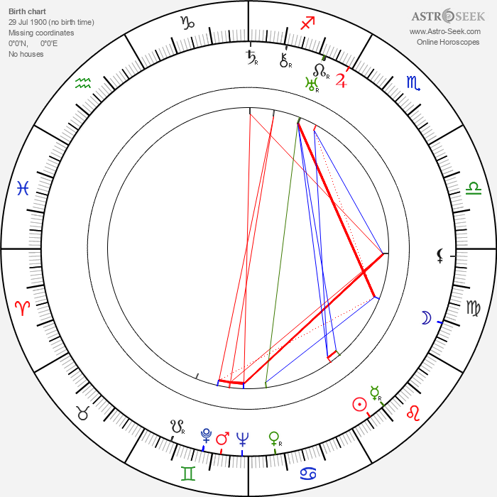 Eyvind Johnson - Astrology Natal Birth Chart