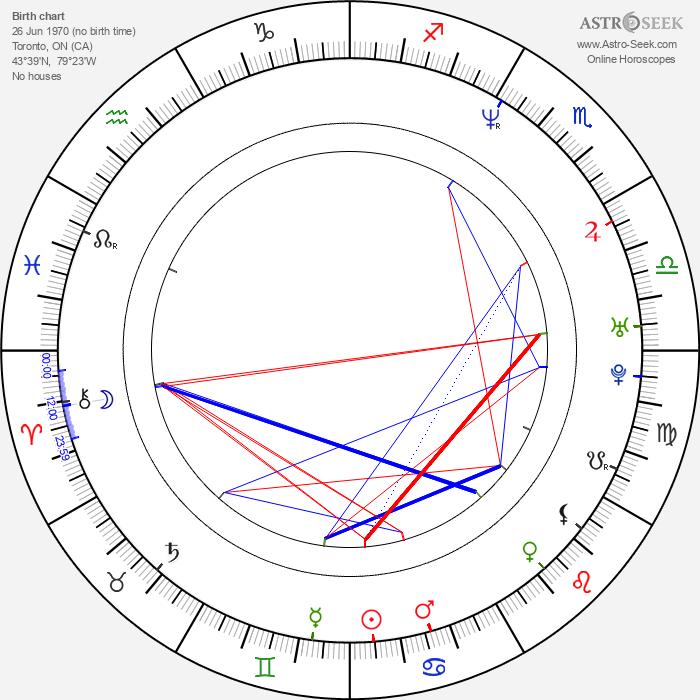 Ezekiel Norton - Astrology Natal Birth Chart