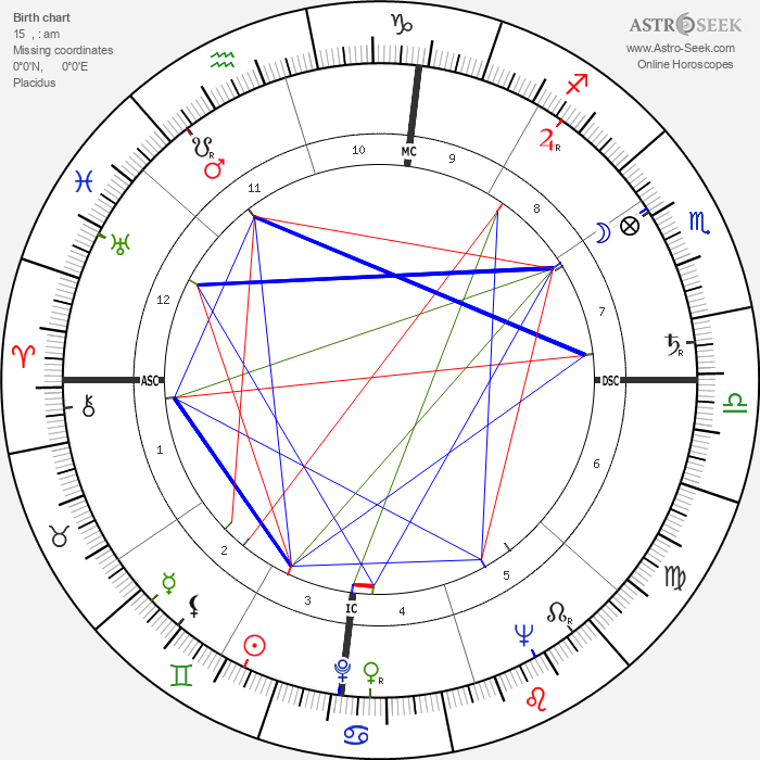 Ezer Weizman - Astrology Natal Birth Chart