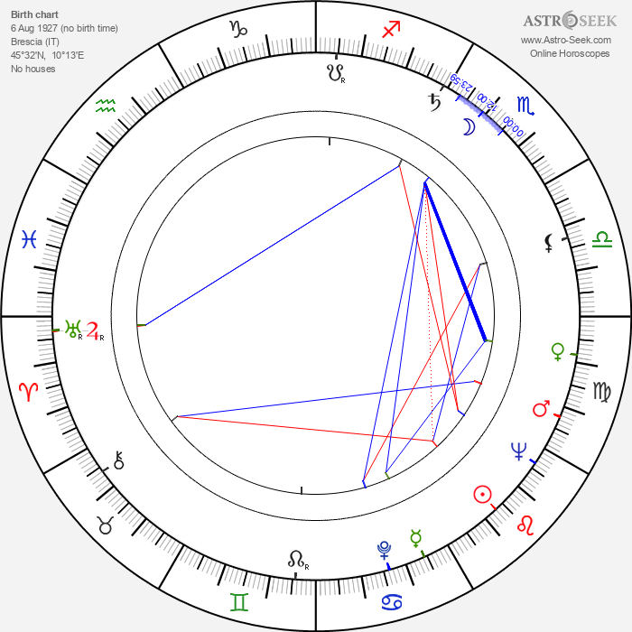 Ezio Marano - Astrology Natal Birth Chart