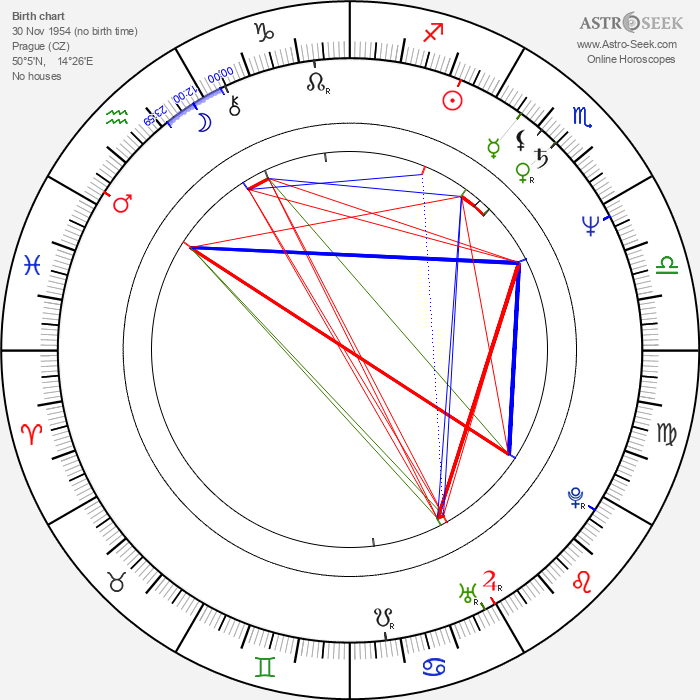 F. A. Brabec - Astrology Natal Birth Chart