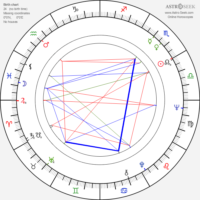 F. Murray Abraham - Astrology Natal Birth Chart
