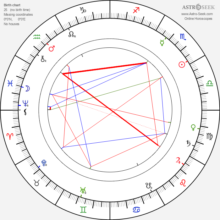 F. X. Svoboda - Astrology Natal Birth Chart