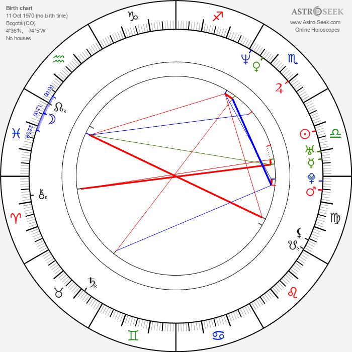 Fabiana Medina - Astrology Natal Birth Chart