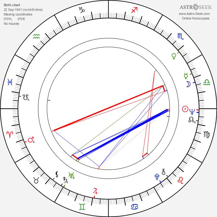 Fabienne Dali - Astrology Natal Birth Chart