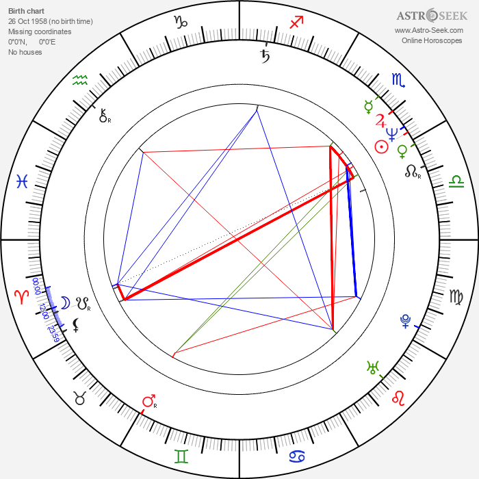 Fabienne Larouche - Astrology Natal Birth Chart