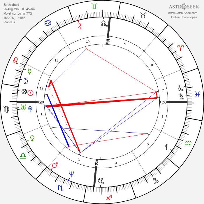 Fabienne Moreau - Astrology Natal Birth Chart