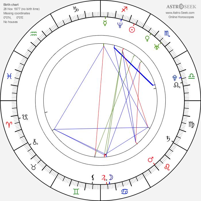Fabio Grosso - Astrology Natal Birth Chart