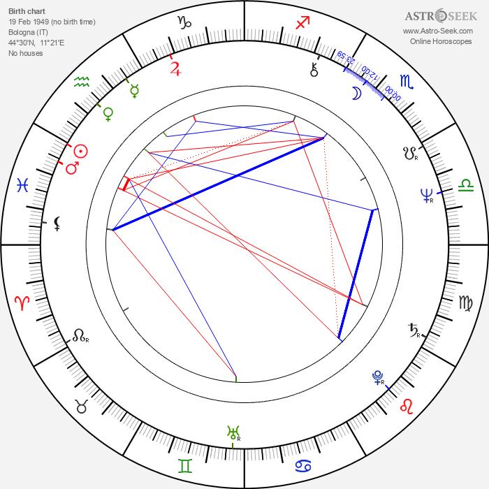 Fabio Vacchi - Astrology Natal Birth Chart