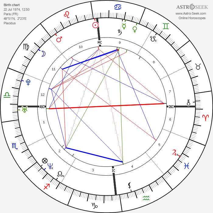Fabrice Anthamatten - Astrology Natal Birth Chart