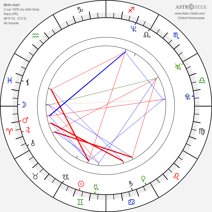 Fabrice Canepa - Astrology Natal Birth Chart