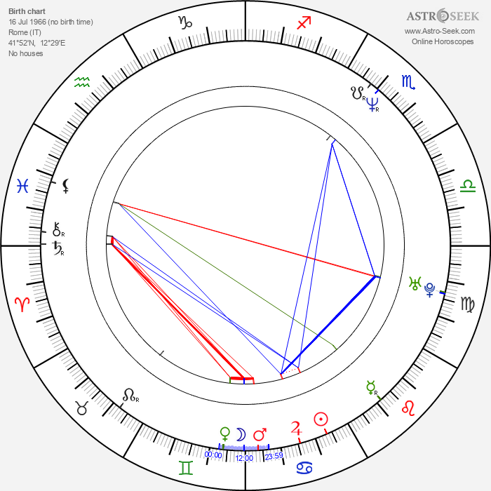 Fabrizio Gifuni - Astrology Natal Birth Chart