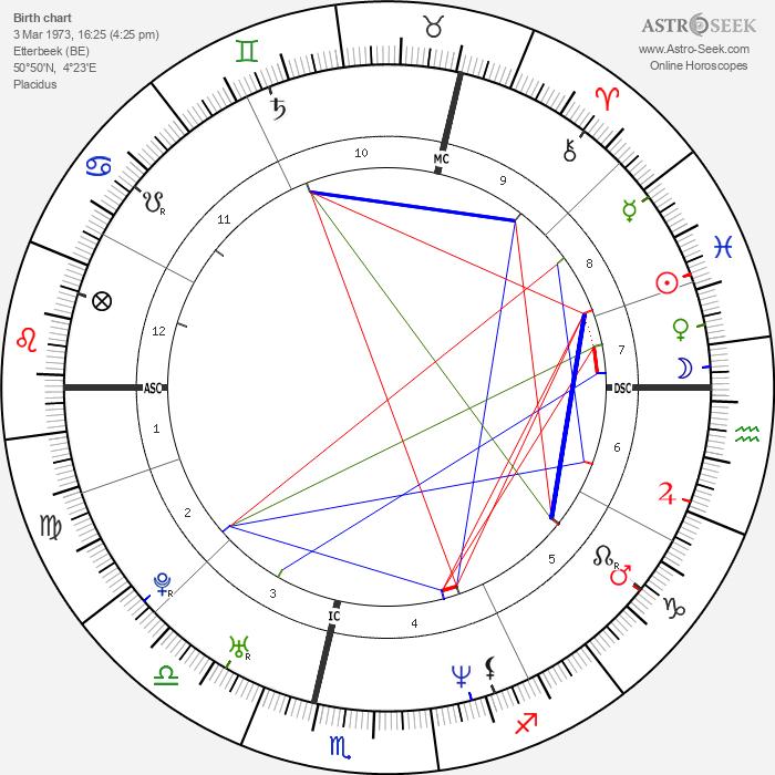 Fabrizio Rongione - Astrology Natal Birth Chart