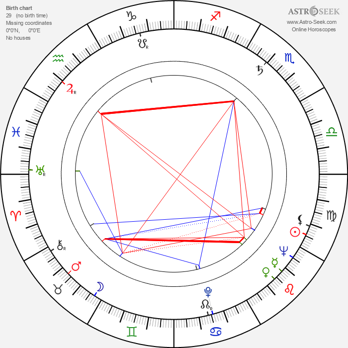Fada Santoro - Astrology Natal Birth Chart