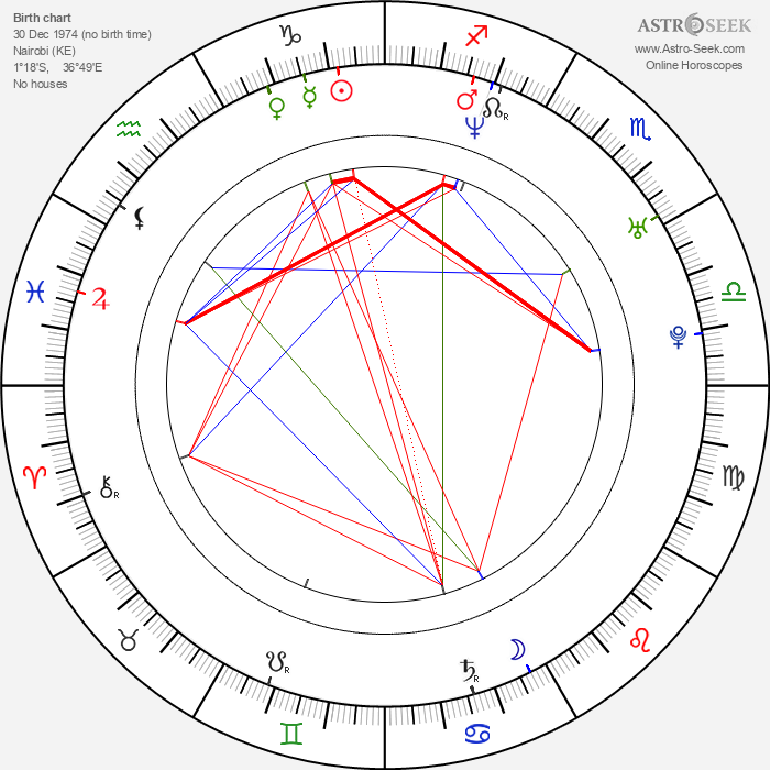 Fadia Stella - Astrology Natal Birth Chart