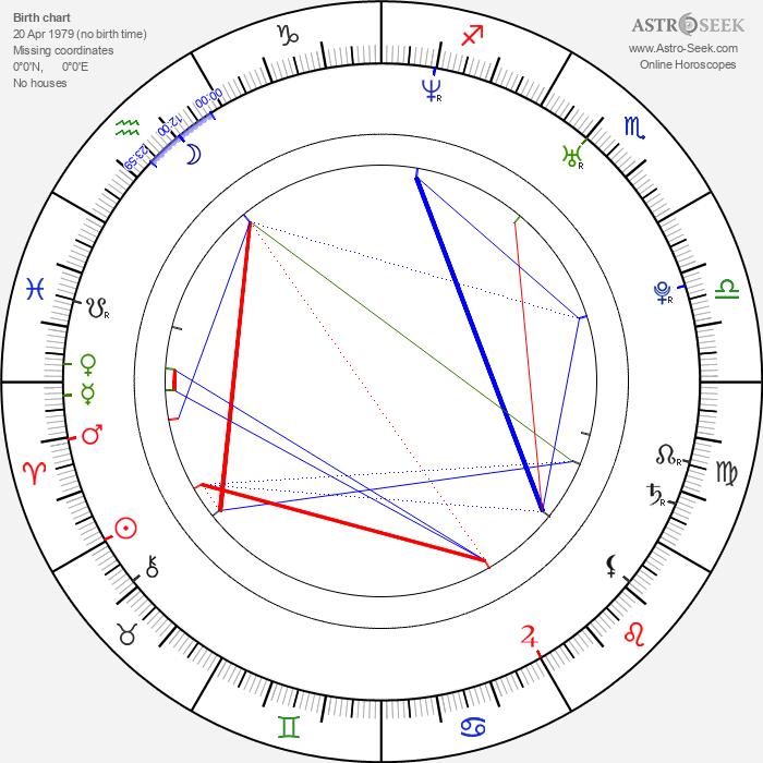 Fady Maalouf - Astrology Natal Birth Chart