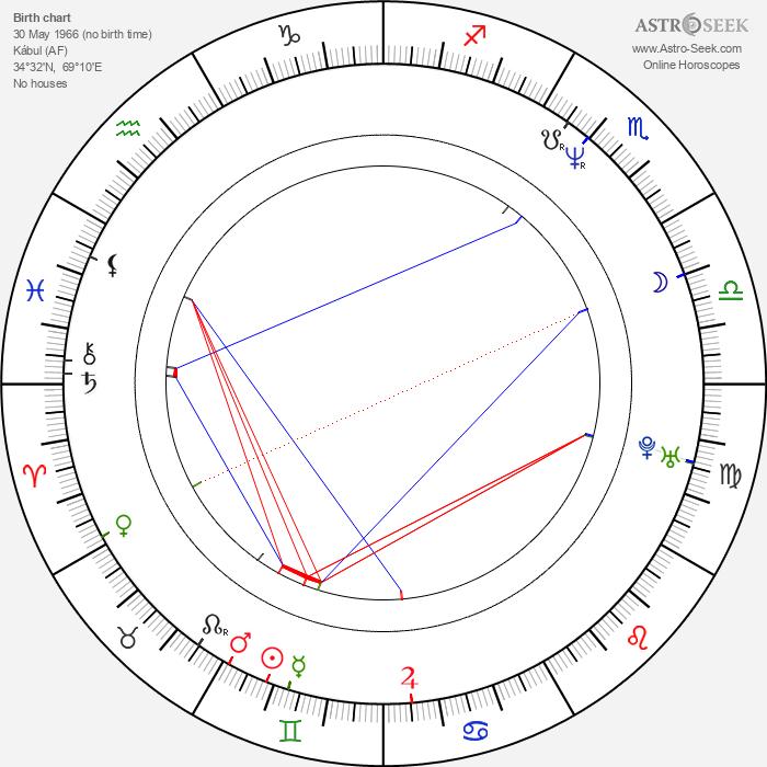 Fahim Fazli - Astrology Natal Birth Chart