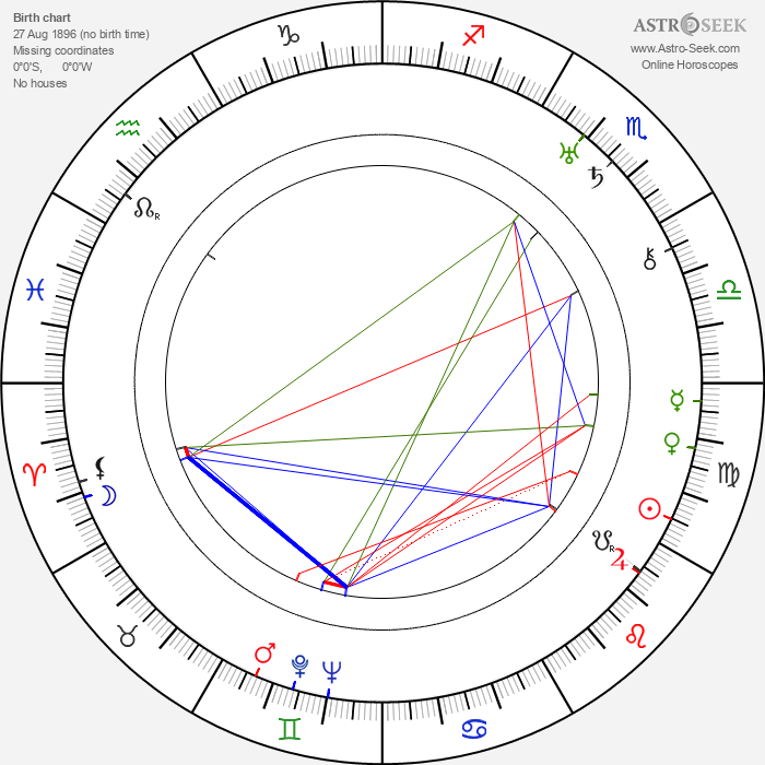 Faina Ranevskaya - Astrology Natal Birth Chart