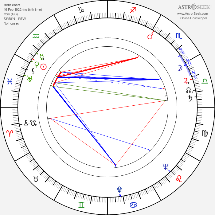 Faith Brook - Astrology Natal Birth Chart