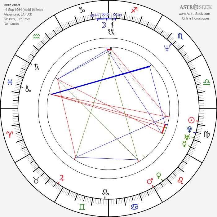 Faith Ford - Astrology Natal Birth Chart