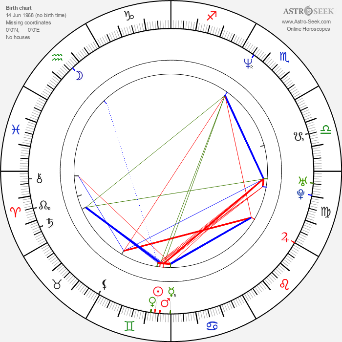 Faizon Love - Astrology Natal Birth Chart