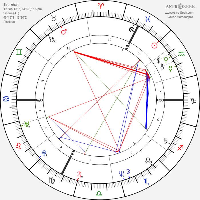 Falco - Astrology Natal Birth Chart