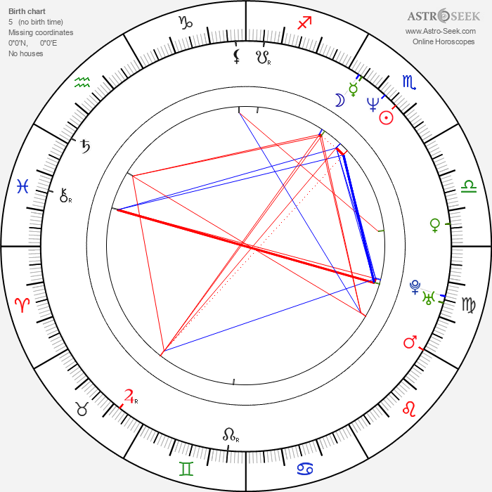 Famke Janssen - Astrology Natal Birth Chart