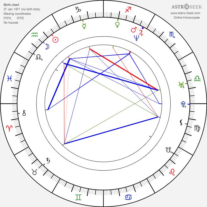 Fann Wong - Astrology Natal Birth Chart