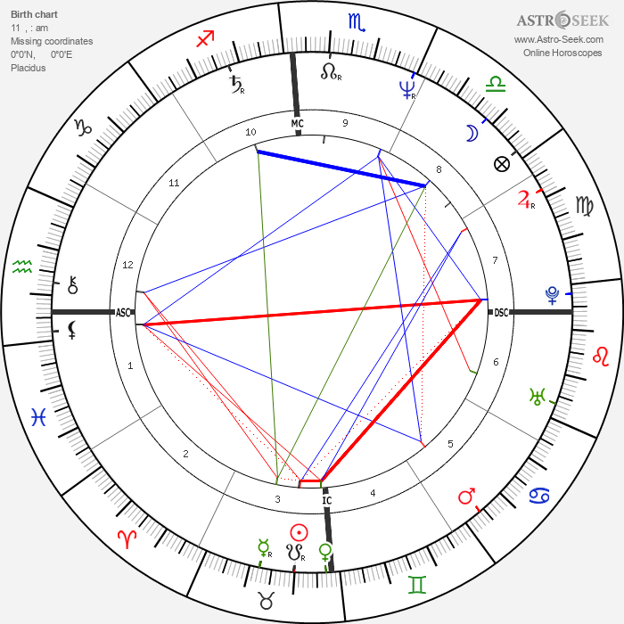 Fanny Cottençon - Astrology Natal Birth Chart
