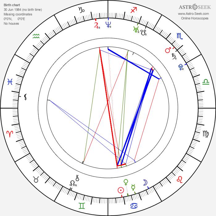 Fantasia Barrino - Astrology Natal Birth Chart