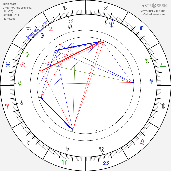 Faouzi Brahimi - Astrology Natal Birth Chart