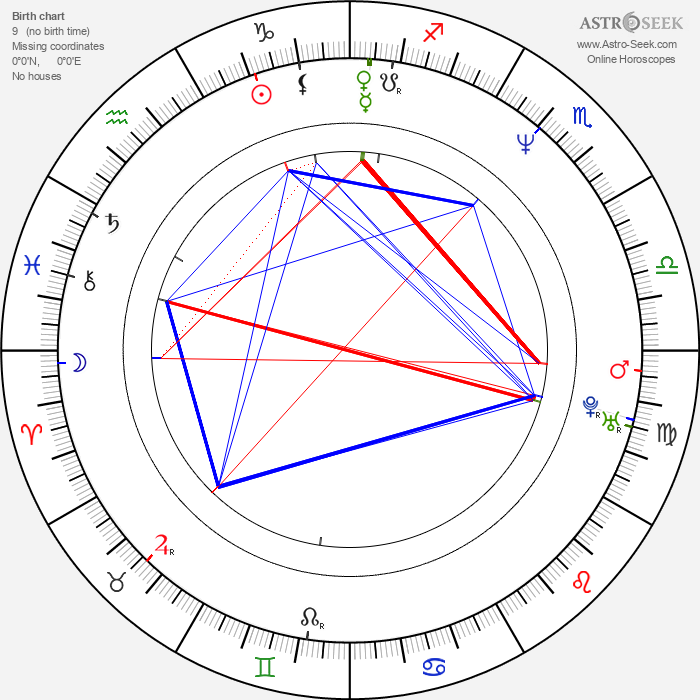 Farah Khan - Astrology Natal Birth Chart