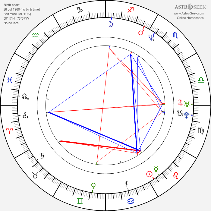 Farai Chideya - Astrology Natal Birth Chart