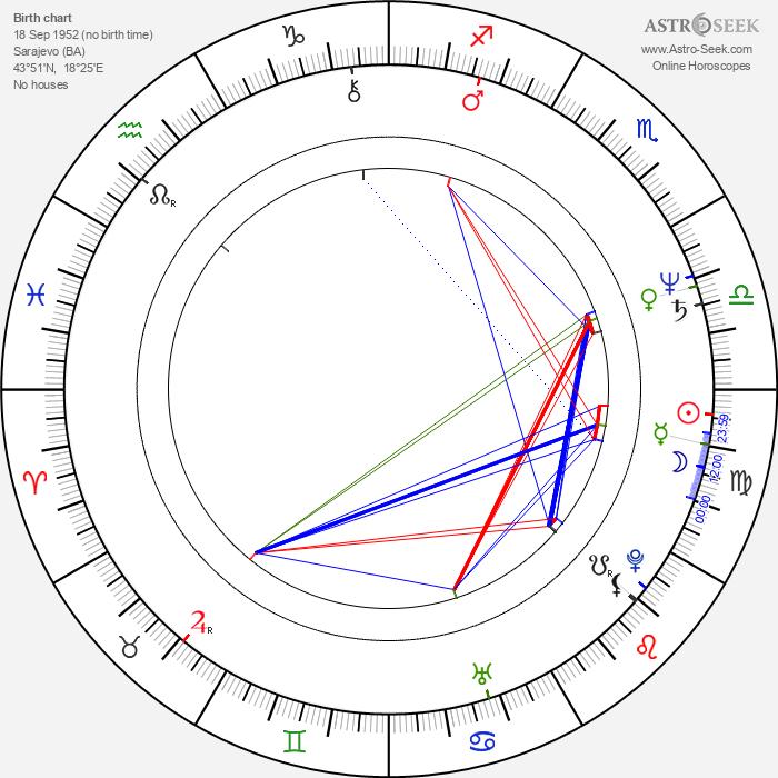 Faruk Sokolovic - Astrology Natal Birth Chart