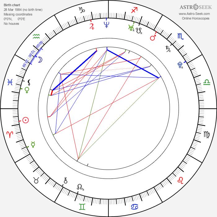 Fasha Sandha - Astrology Natal Birth Chart