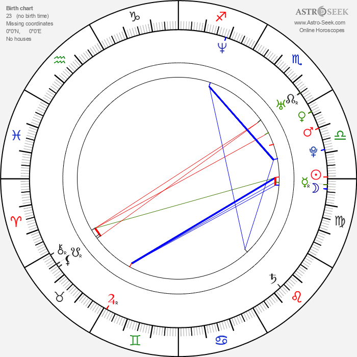 Faune A. Chambers - Astrology Natal Birth Chart