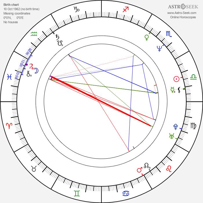 Fauziah Ahmad Daud - Astrology Natal Birth Chart