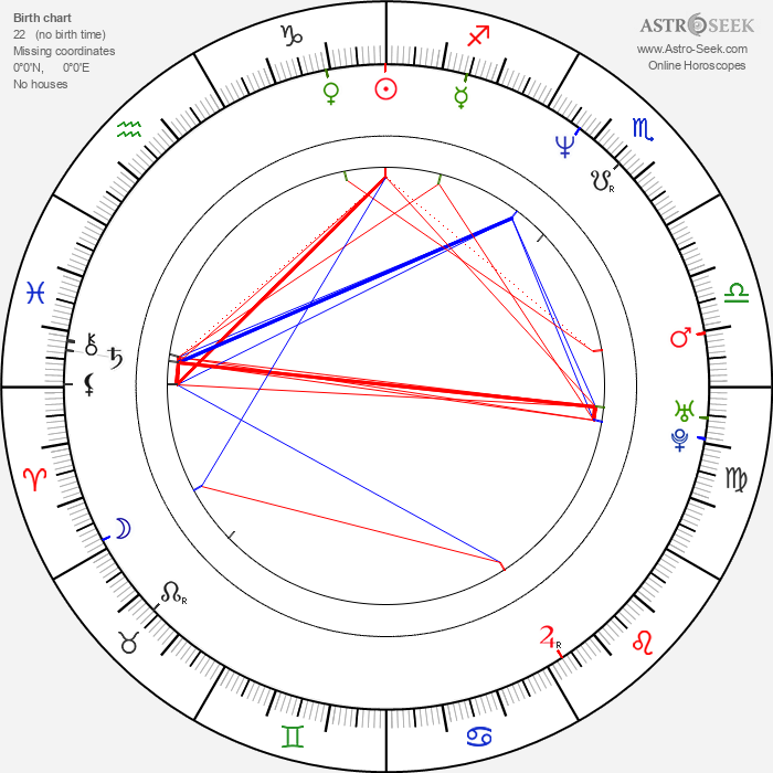 Favio Posca - Astrology Natal Birth Chart