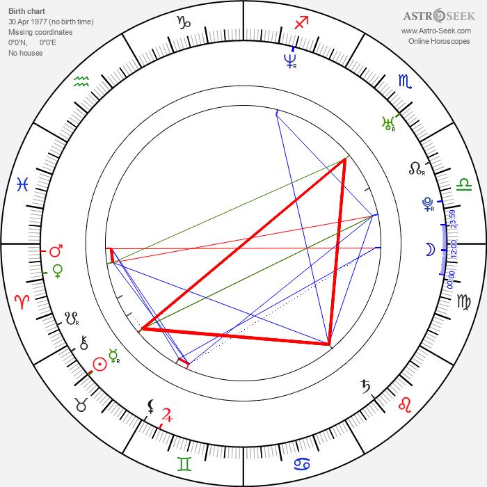 Federica Fontana - Astrology Natal Birth Chart