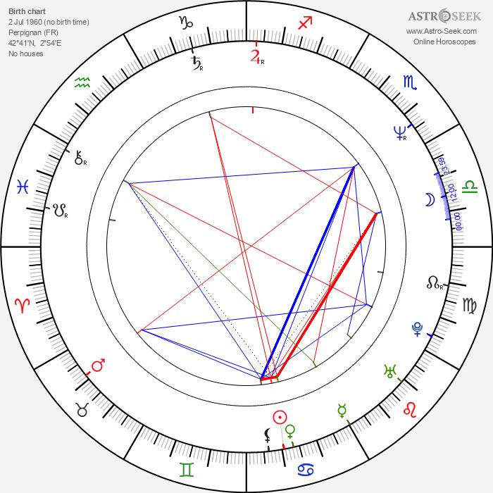 Federico Vitali - Astrology Natal Birth Chart