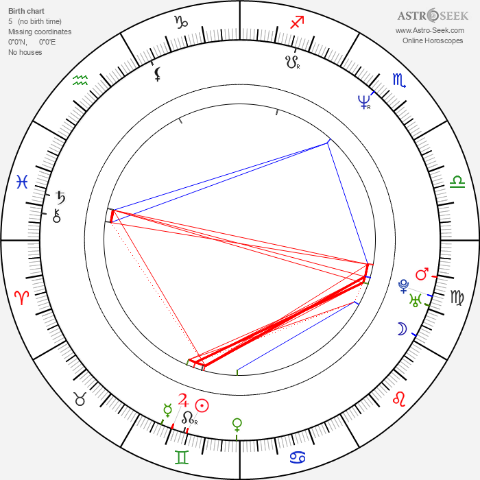 Fedra López - Astrology Natal Birth Chart