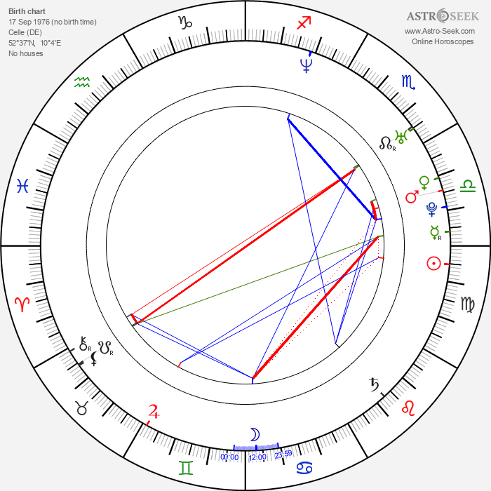Feleknas Uca - Astrology Natal Birth Chart