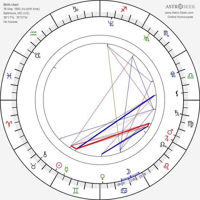 Felicia Pearson - Astrology Natal Birth Chart
