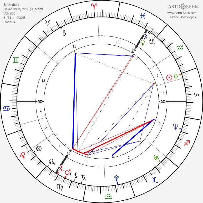 Felicitas Woll - Astrology Natal Birth Chart